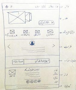 طراحی اسکچ برای سایت