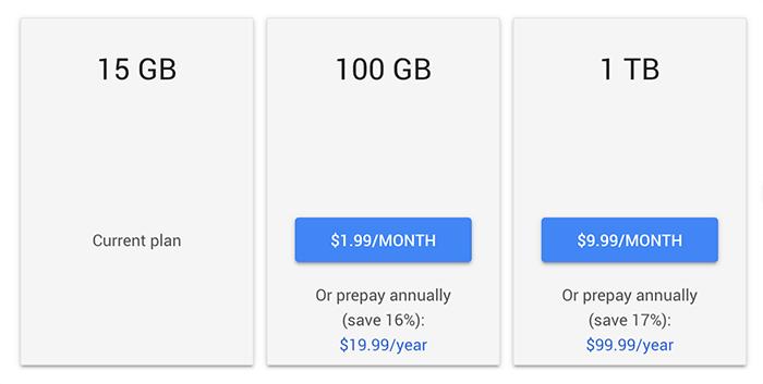 قیمت گوگل درایو