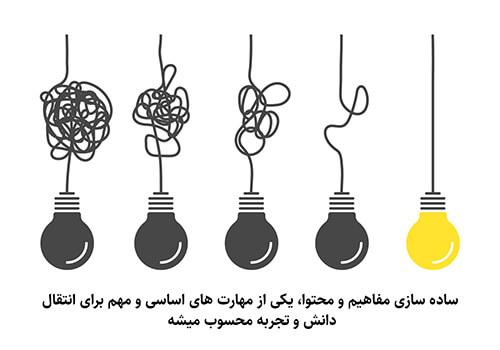 ساده سازی